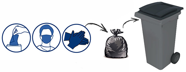 COVID-19 - Comment jeter vos déchets contaminés (personnes contaminées ou susceptibles de l'être) ?